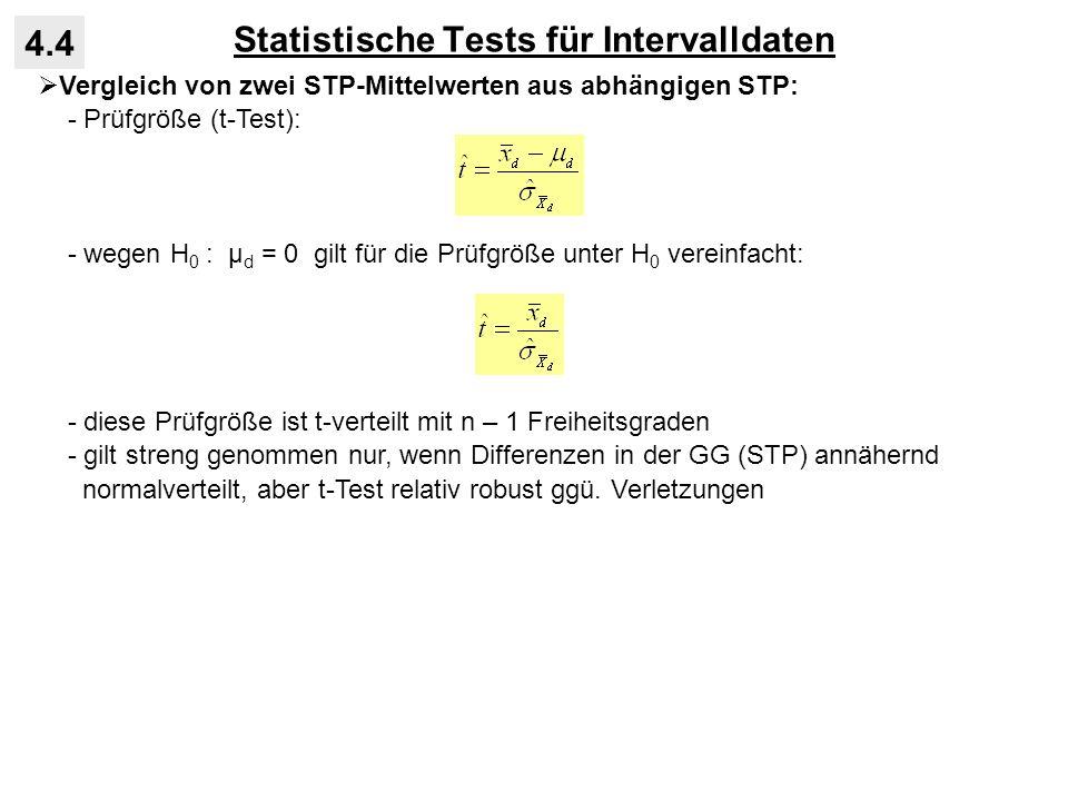 Statistische Tests für Intervalldaten
