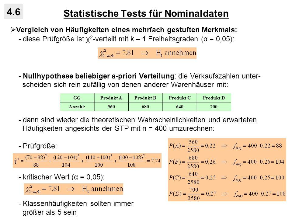 Statistische Tests für Nominaldaten