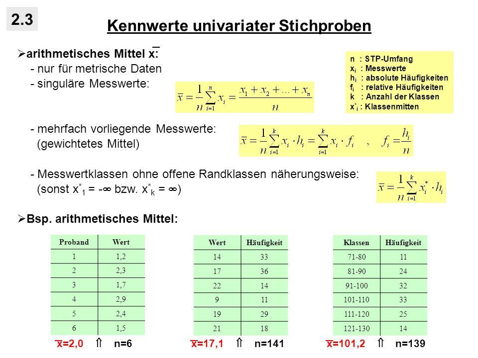 Kennwerte univariater Stichproben