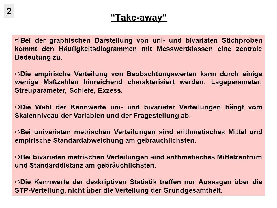 Take-away 2.