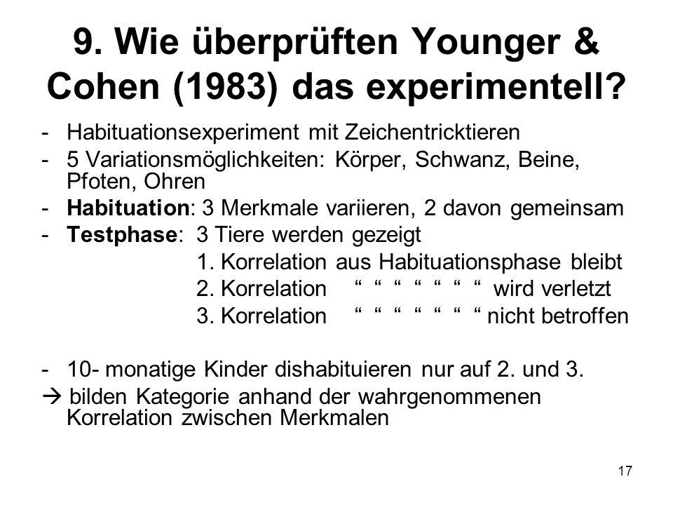 9. Wie überprüften Younger & Cohen (1983) das experimentell