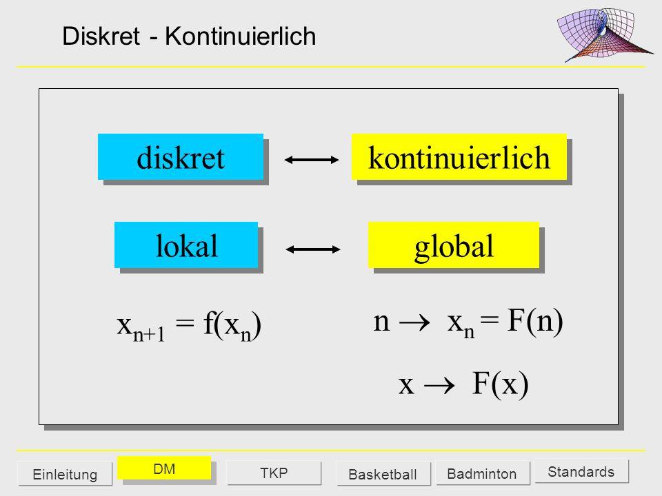 diskret kontinuierlich lokal xn+1 = f(xn) global n  xn = F(n)
