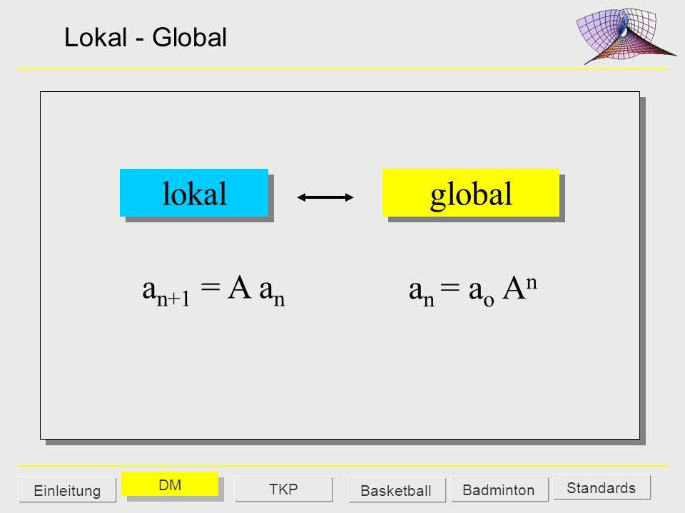 lokal global an+1 = A an an = ao An Lokal - Global DM Einleitung TKP