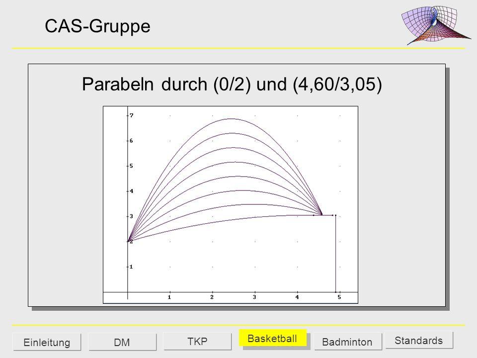 Parabeln durch (0/2) und (4,60/3,05)