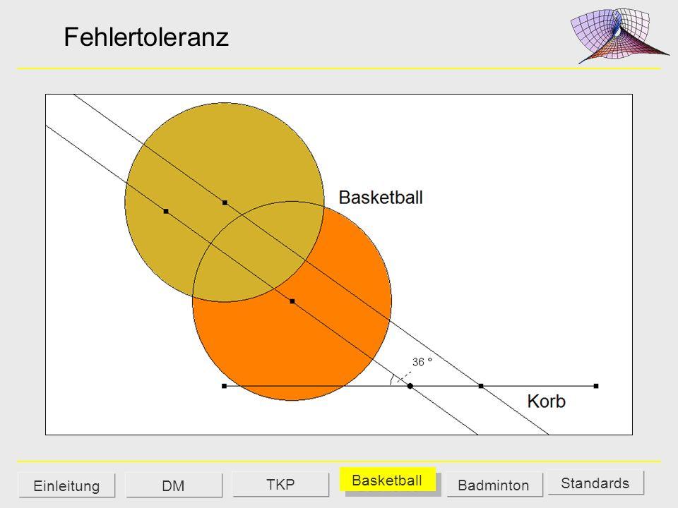 Fehlertoleranz TKP Basketball Einleitung DM Badminton Standards