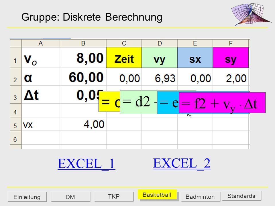 = d2 – gt = c2+t = e2 + vx ·  t = f2 + vy · t EXCEL_1 EXCEL_2