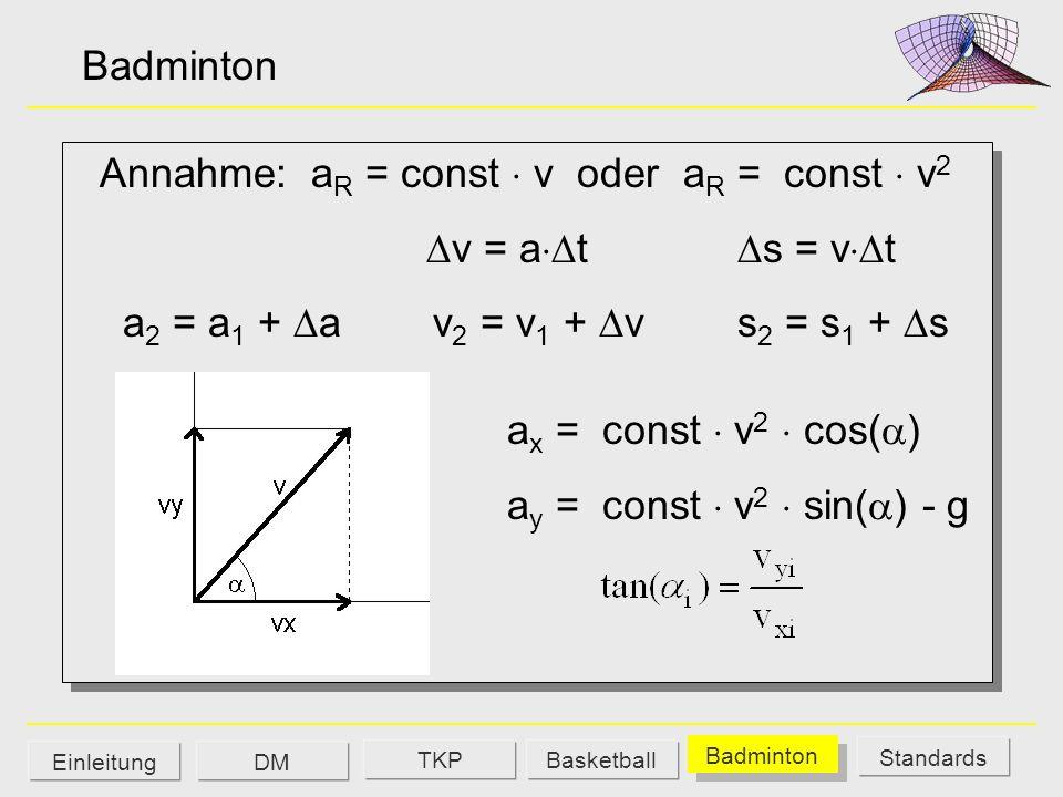 Annahme: aR = const  v oder aR = const  v2 v = at s = vt