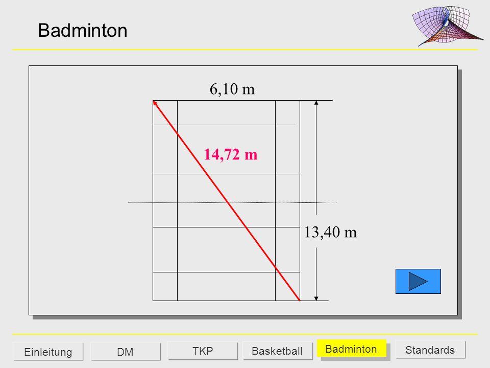 Badminton 6,10 m 14,72 m 13,40 m Einleitung DM TKP Basketball