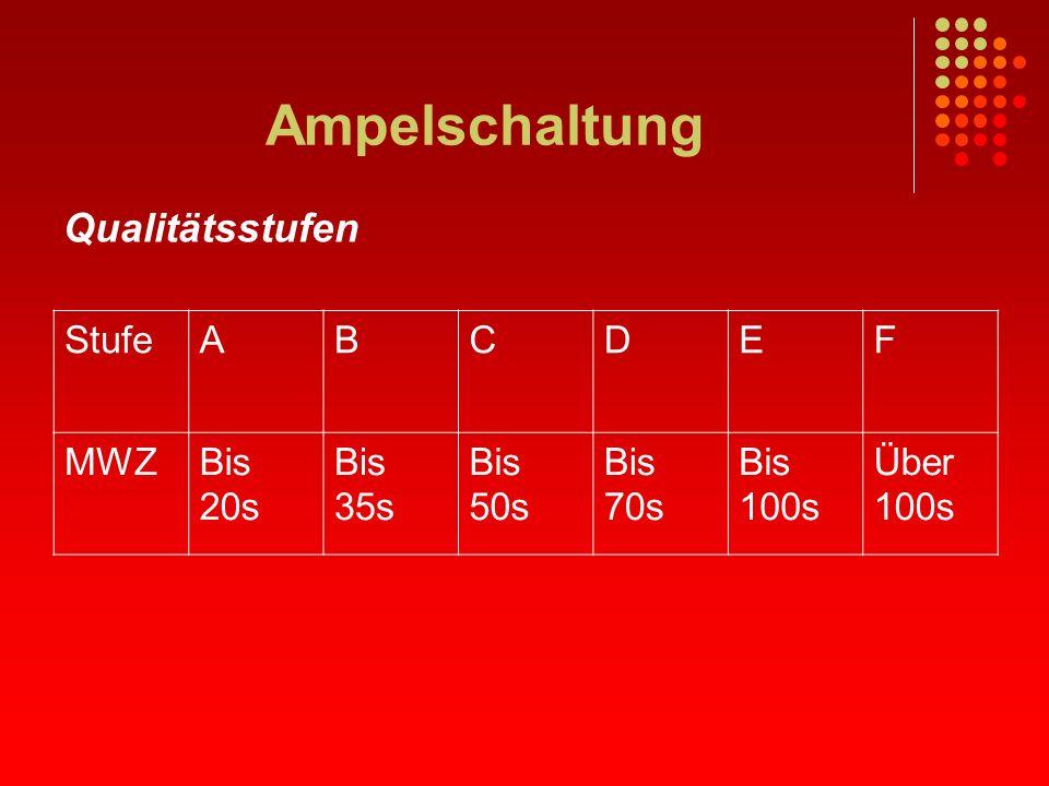 Ampelschaltung Qualitätsstufen Stufe A B C D E F MWZ Bis 20s Bis 35s