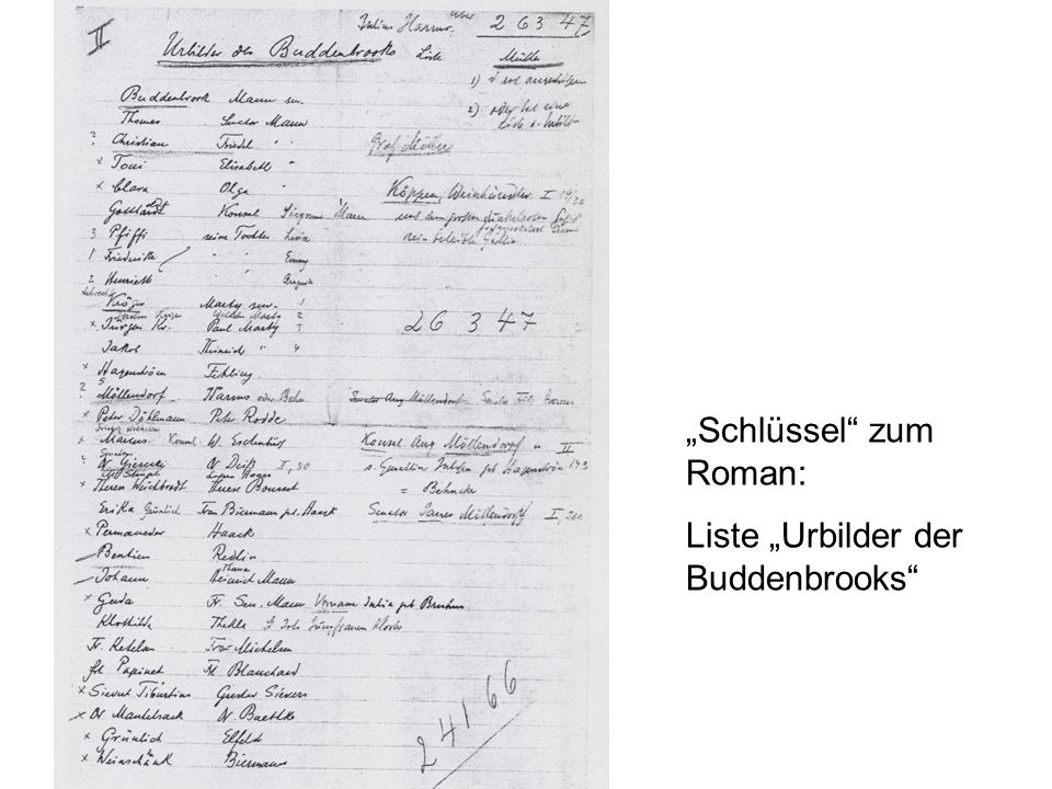 """""""Schlüssel zum Roman:"""