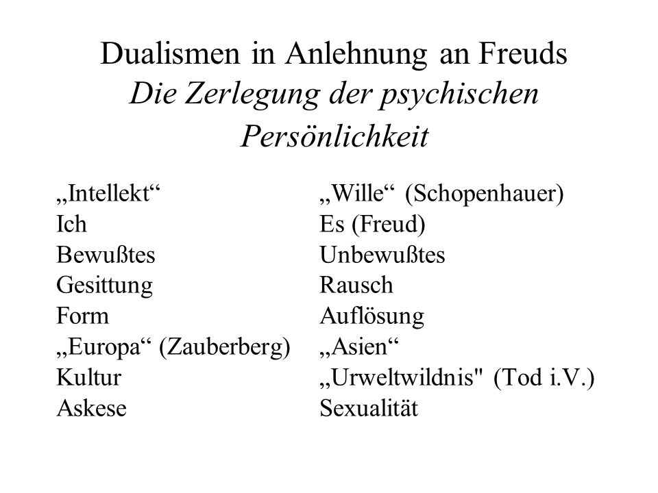 Dualismen in Anlehnung an Freuds Die Zerlegung der psychischen Persönlichkeit