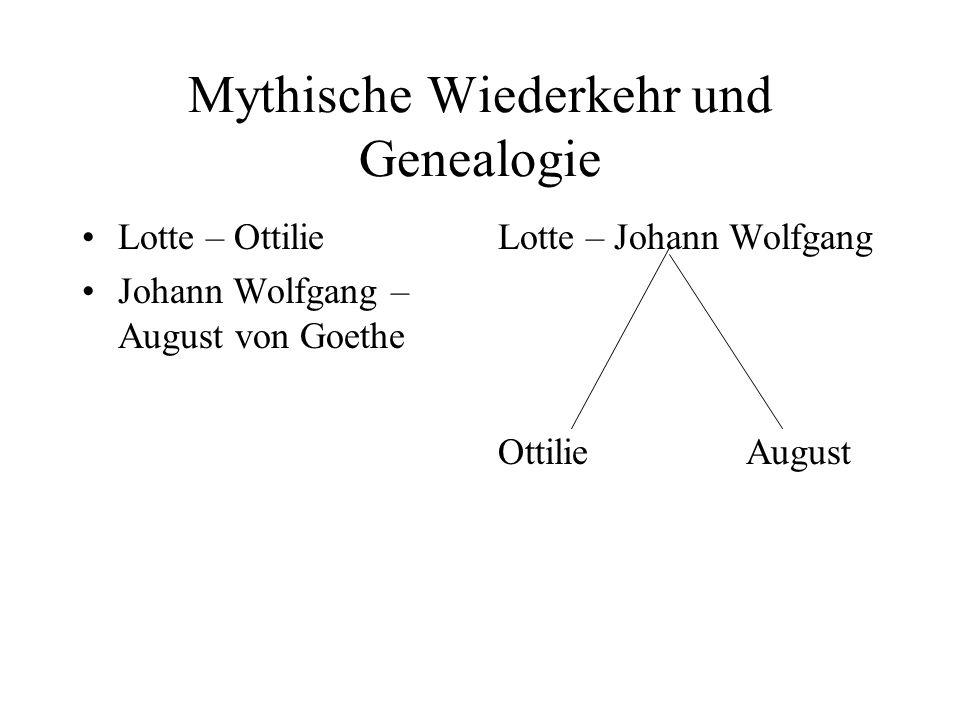Mythische Wiederkehr und Genealogie