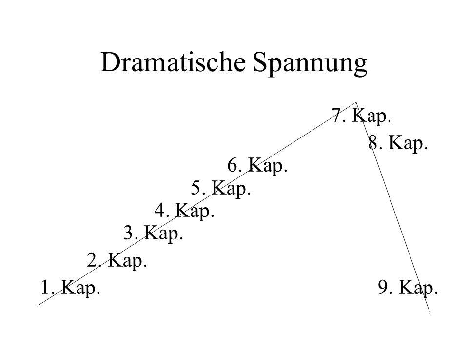 Dramatische Spannung 7. Kap. 8. Kap. 6. Kap. 5. Kap. 4. Kap. 3. Kap.