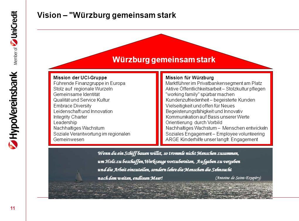 Vision – Würzburg gemeinsam stark
