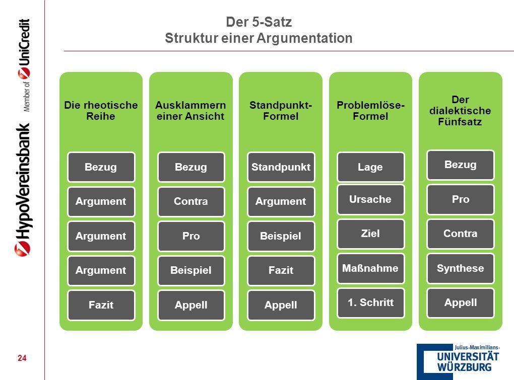 Struktur einer Argumentation