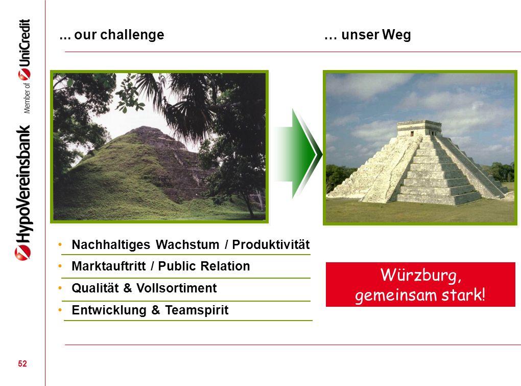 ... our challenge … unser Weg