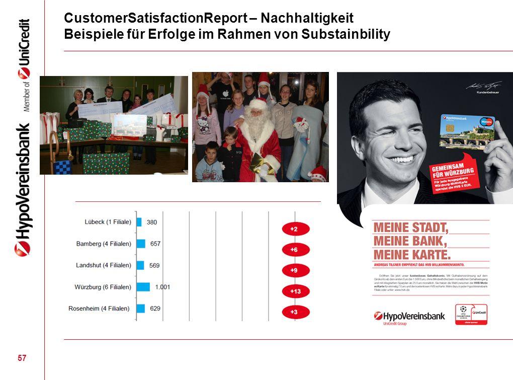 CustomerSatisfactionReport – Nachhaltigkeit Beispiele für Erfolge im Rahmen von Substainbility