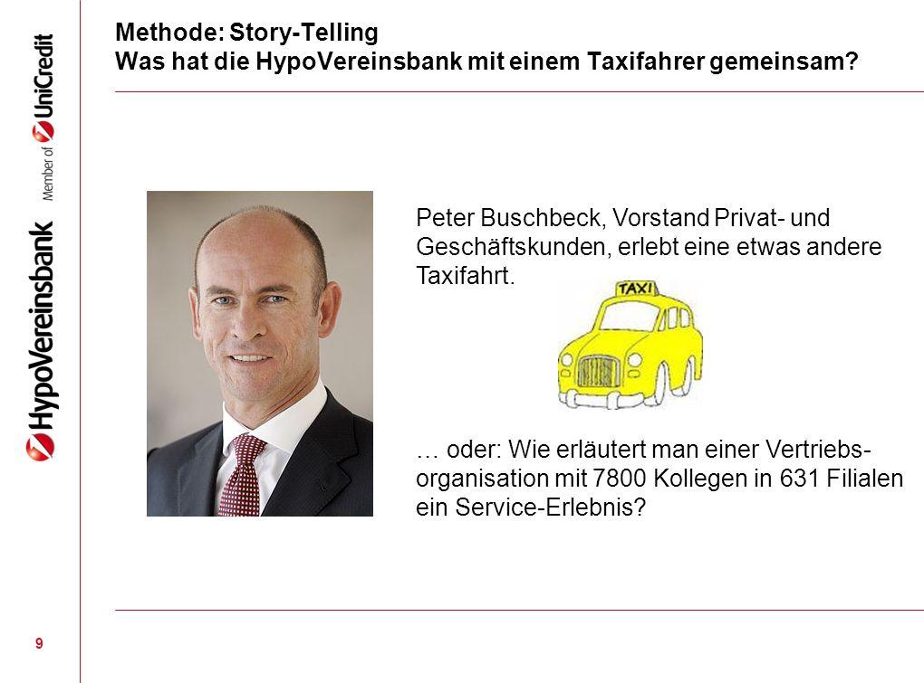 Methode: Story-Telling Was hat die HypoVereinsbank mit einem Taxifahrer gemeinsam