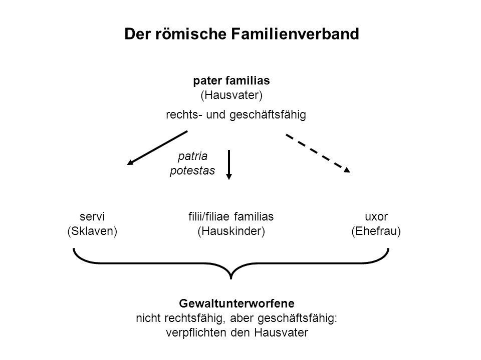 Der römische Familienverband