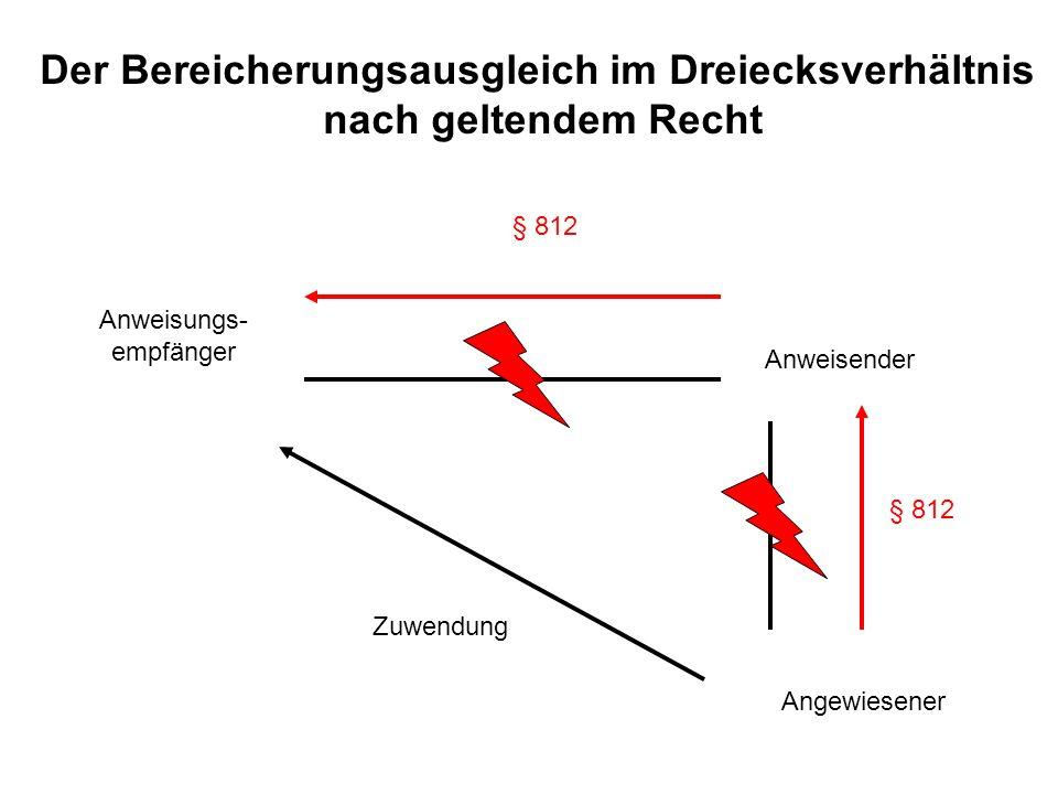 Der Bereicherungsausgleich im Dreiecksverhältnis