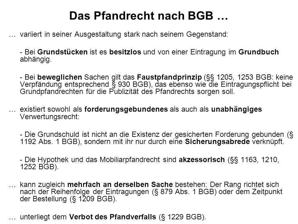 Das Pfandrecht nach BGB …