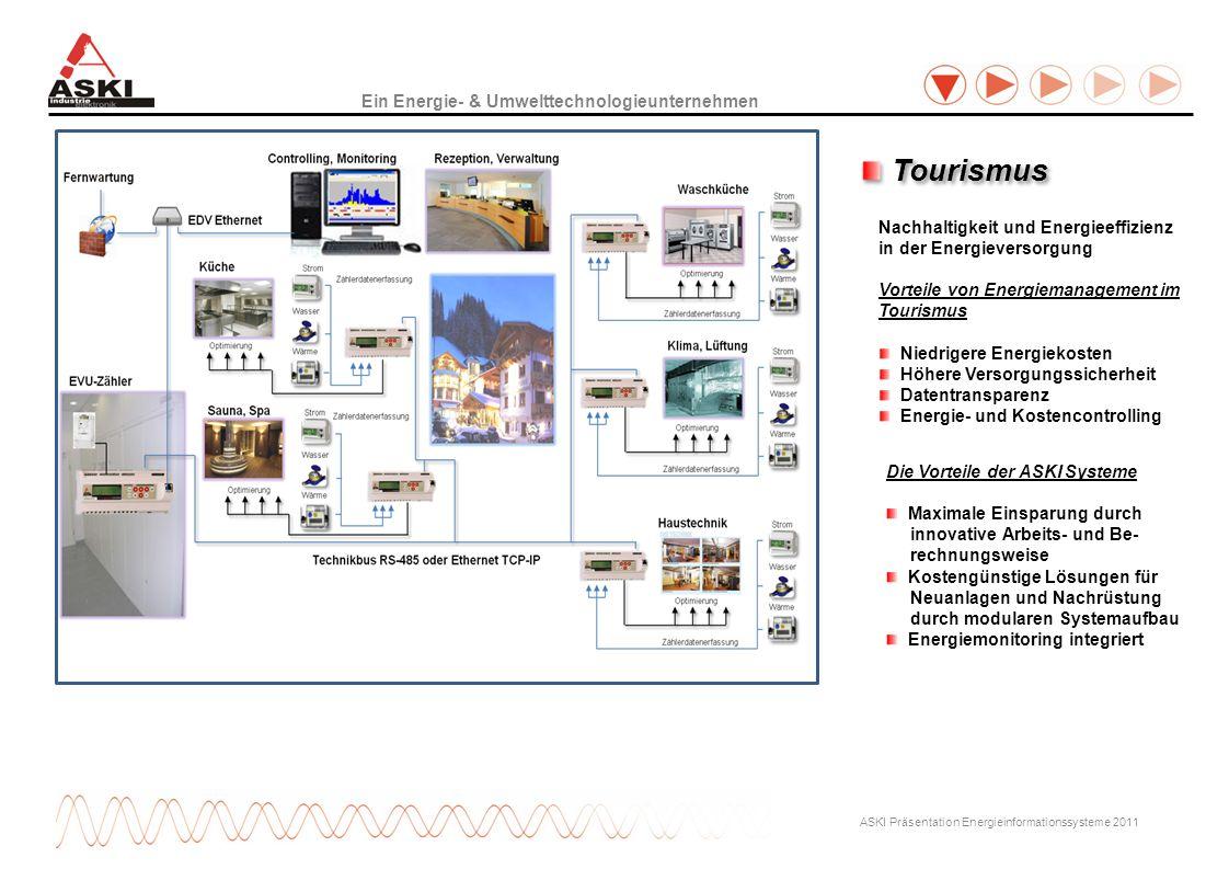 Tourismus Ein Energie- & Umwelttechnologieunternehmen