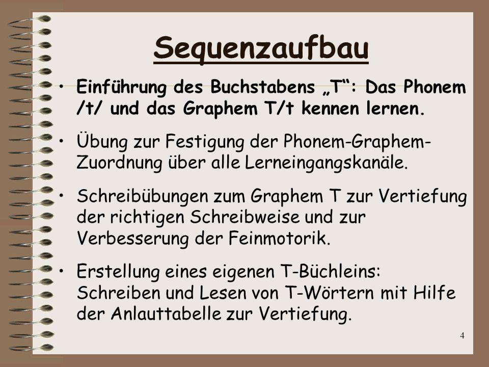 """SequenzaufbauEinführung des Buchstabens """"T : Das Phonem /t/ und das Graphem T/t kennen lernen."""