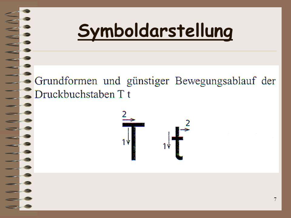 Symboldarstellung
