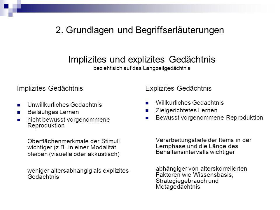 2. Grundlagen und Begriffserläuterungen