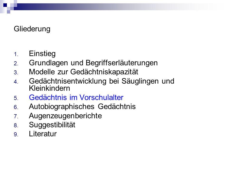 GliederungEinstieg. Grundlagen und Begriffserläuterungen. Modelle zur Gedächtniskapazität. Gedächtnisentwicklung bei Säuglingen und Kleinkindern.