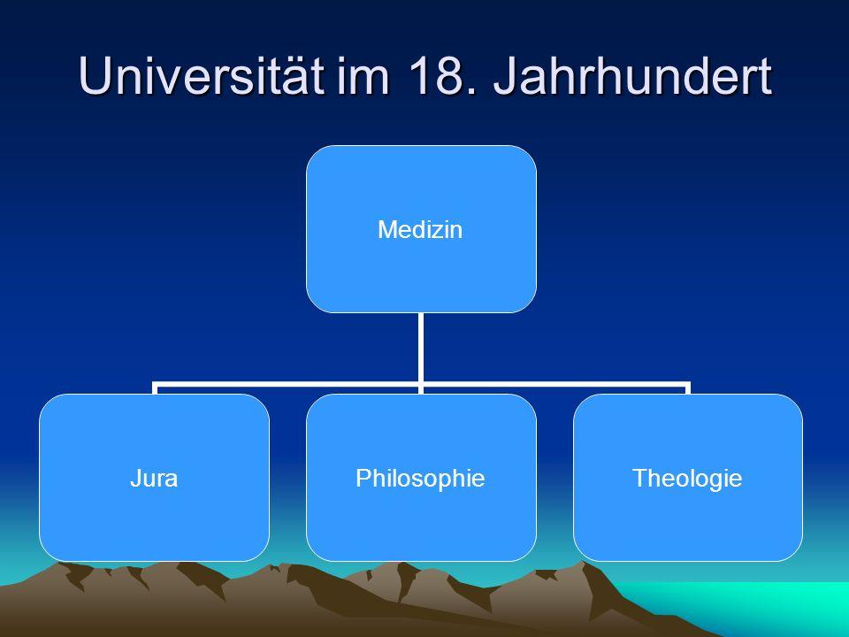 Universität im 18. Jahrhundert