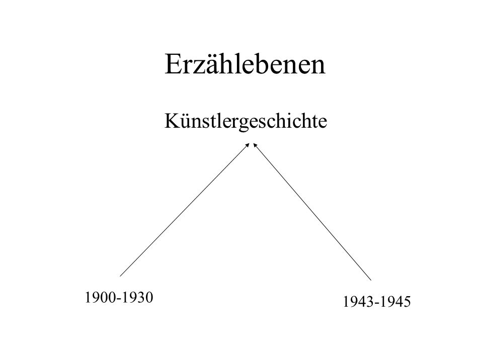 Erzählebenen Künstlergeschichte 1900-1930 1943-1945