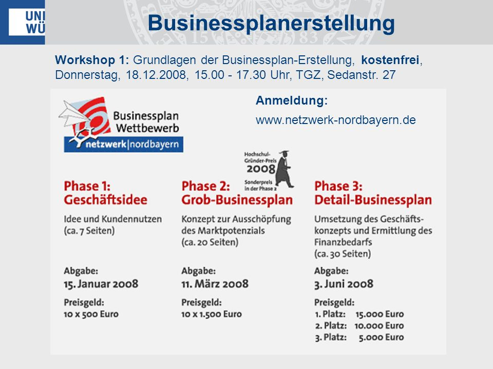 Businessplanerstellung