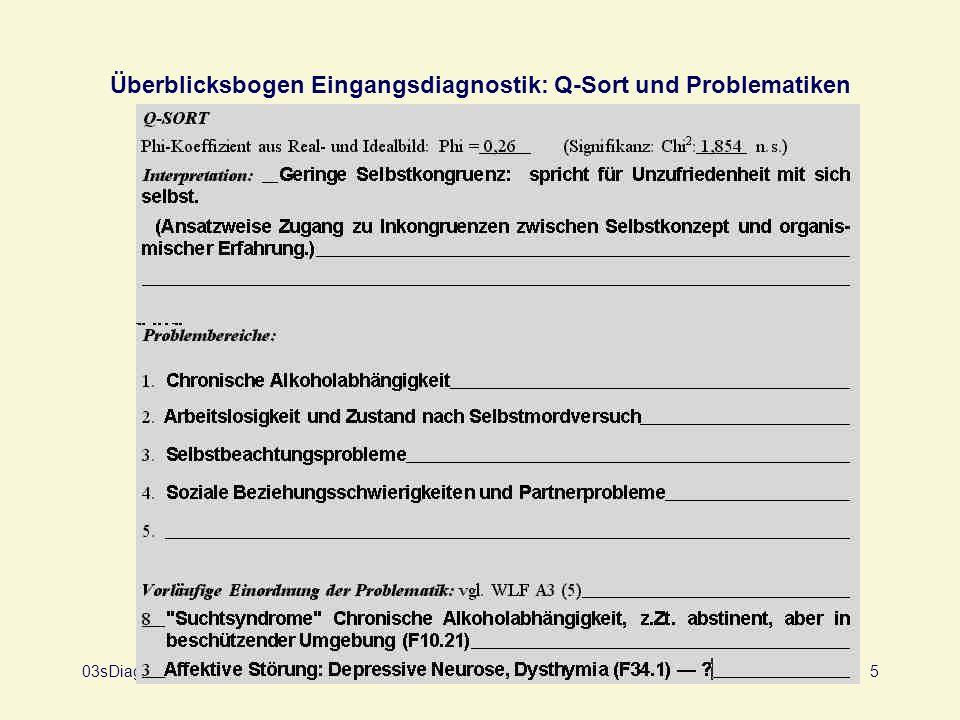 Überblicksbogen Eingangsdiagnostik: Q-Sort und Problematiken