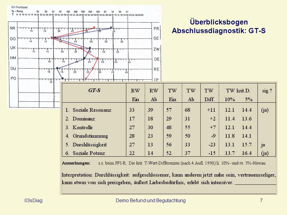 Überblicksbogen Abschlussdiagnostik: GT-S