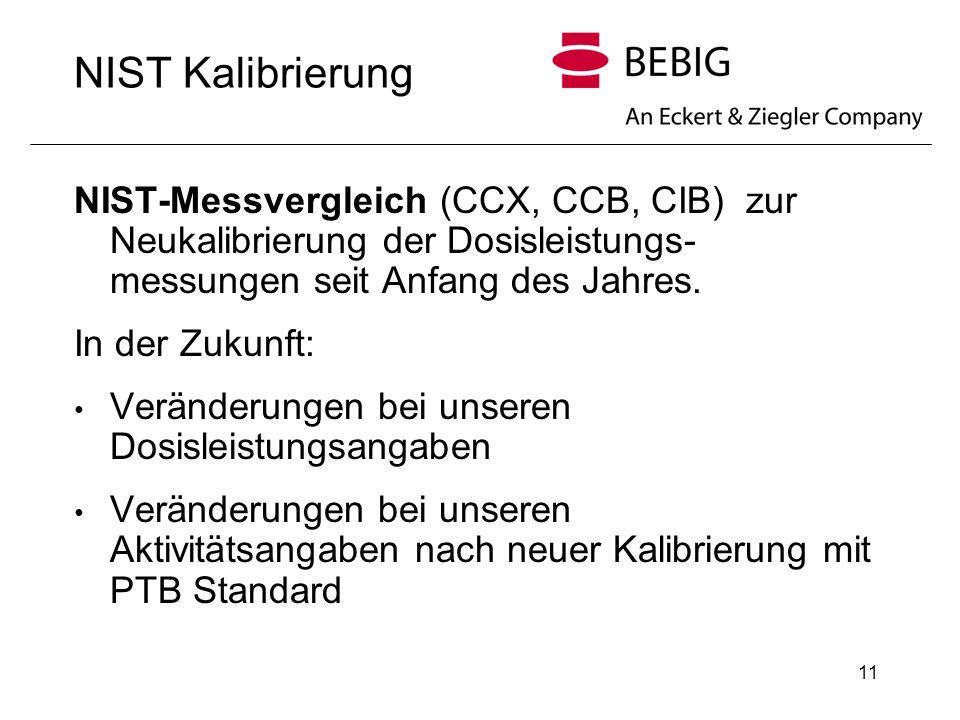 NIST Kalibrierung NIST-Messvergleich (CCX, CCB, CIB) zur Neukalibrierung der Dosisleistungs-messungen seit Anfang des Jahres.