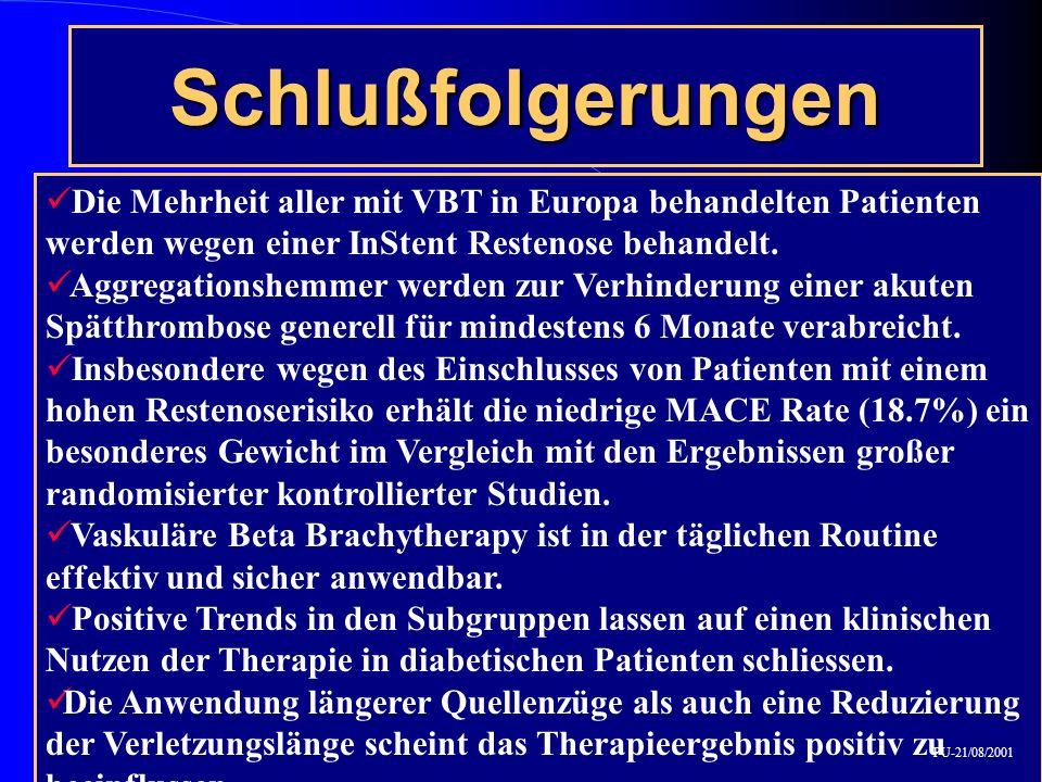 Schlußfolgerungen Die Mehrheit aller mit VBT in Europa behandelten Patienten werden wegen einer InStent Restenose behandelt.