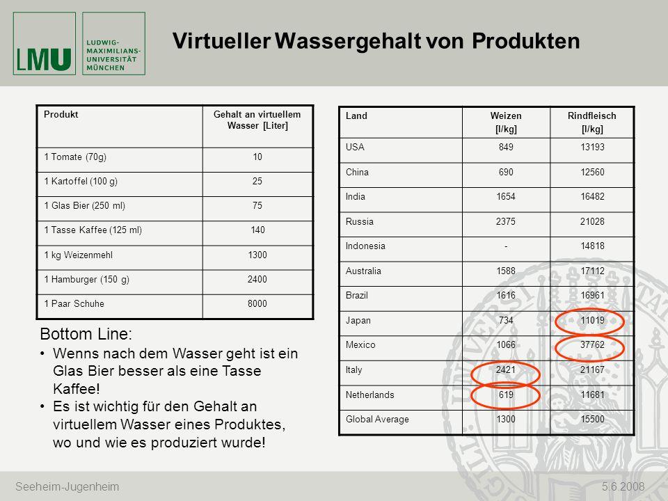 Virtueller Wassergehalt von Produkten