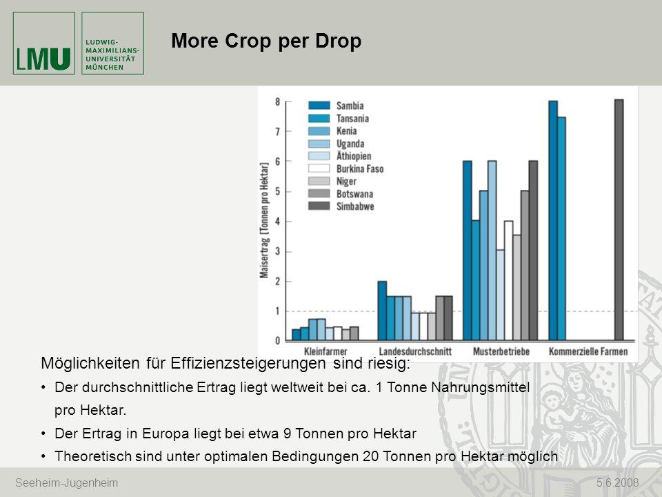 More Crop per Drop Möglichkeiten für Effizienzsteigerungen sind riesig: Der durchschnittliche Ertrag liegt weltweit bei ca. 1 Tonne Nahrungsmittel.
