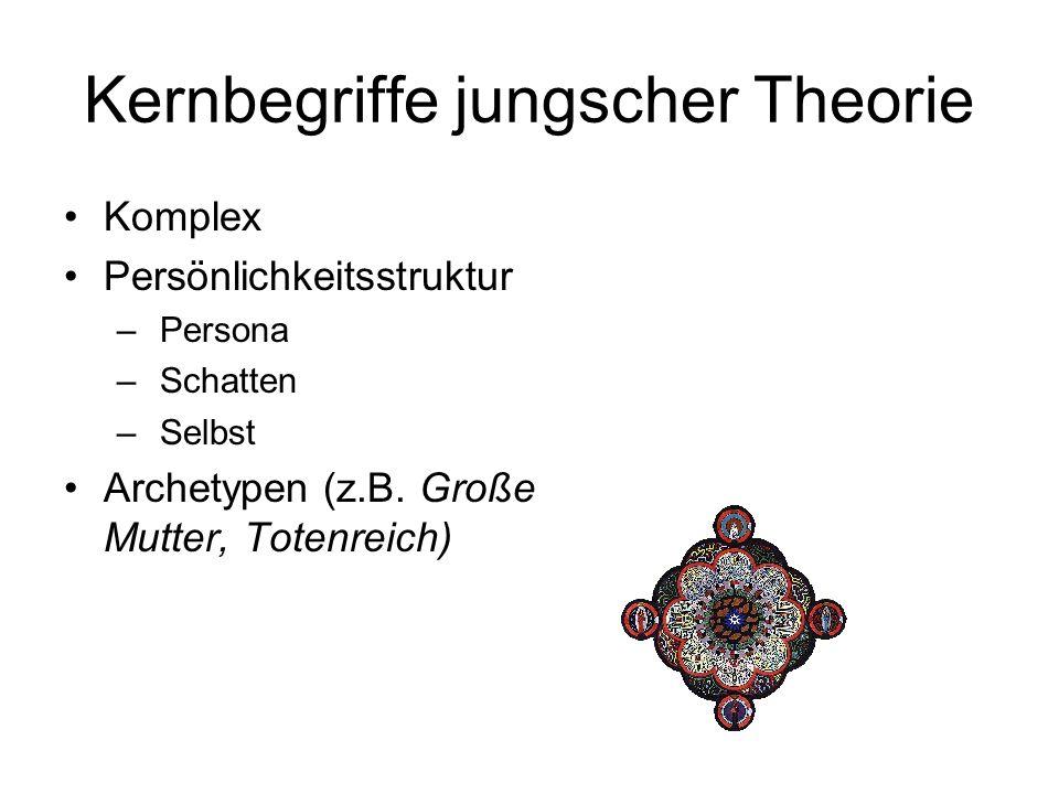 Kernbegriffe jungscher Theorie