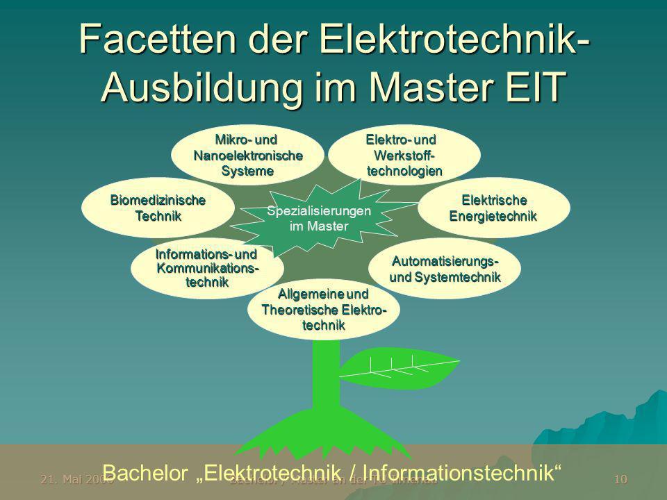 Facetten der Elektrotechnik-Ausbildung im Master EIT