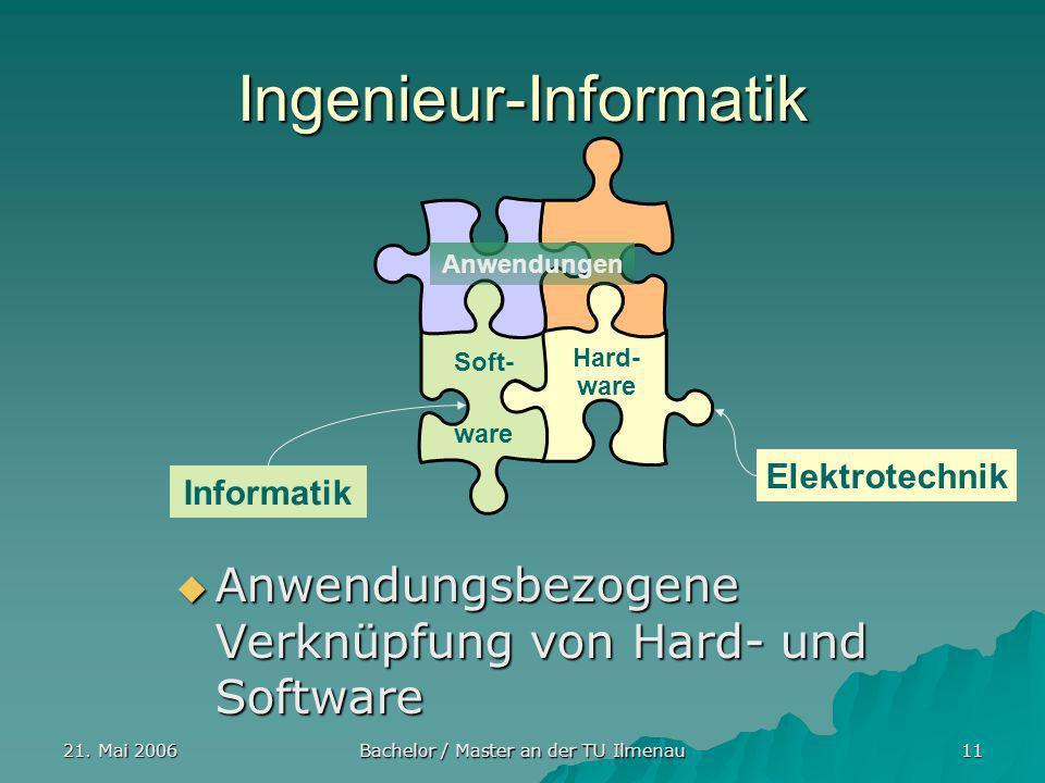 Ingenieur-Informatik