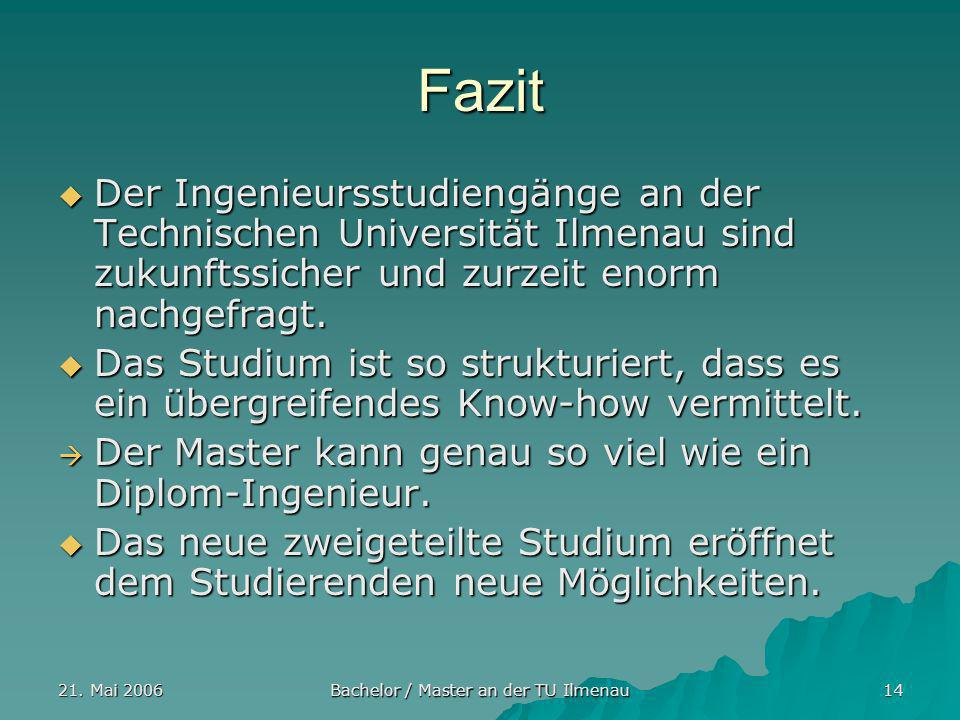Bachelor / Master an der TU Ilmenau
