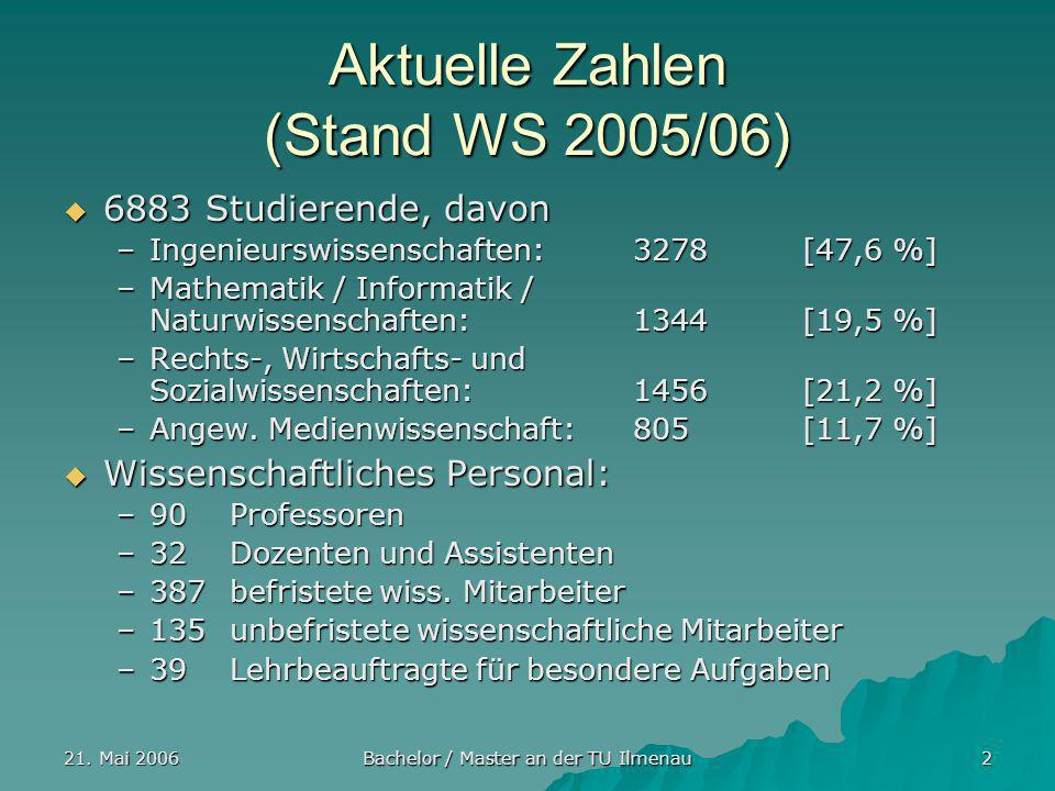 Aktuelle Zahlen (Stand WS 2005/06)