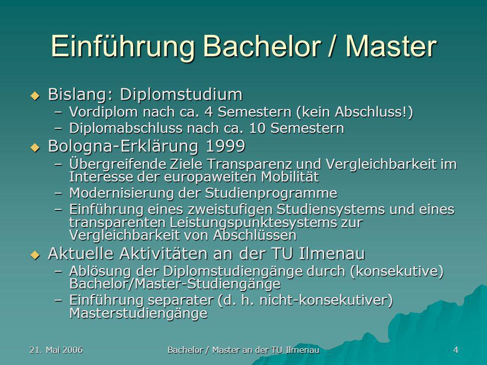 Einführung Bachelor / Master