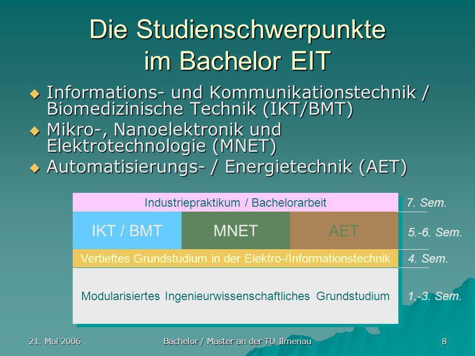 Die Studienschwerpunkte im Bachelor EIT