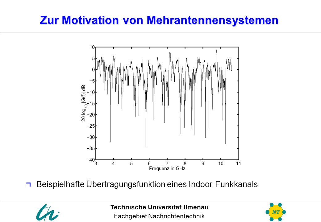 Zur Motivation von Mehrantennensystemen
