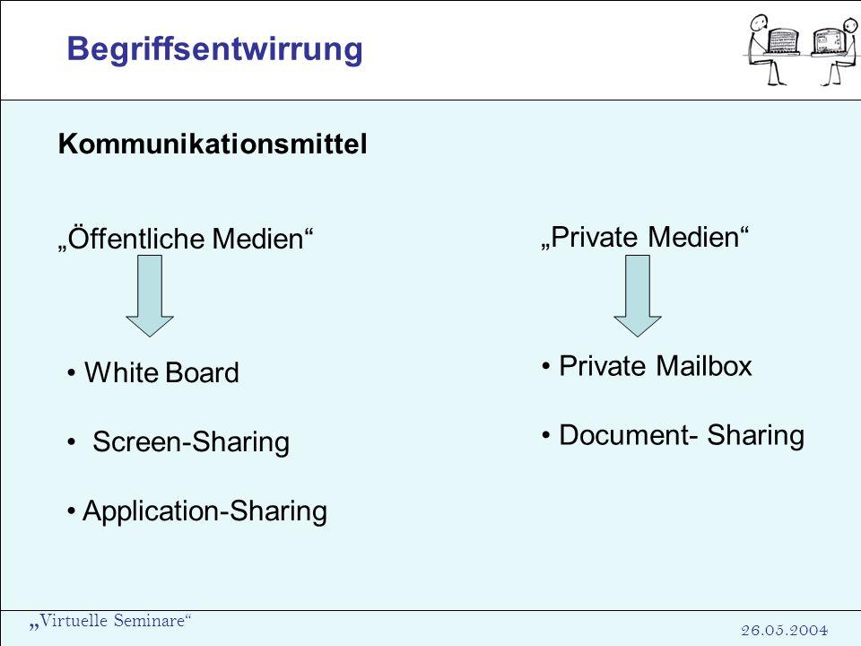 """Begriffsentwirrung Kommunikationsmittel """"Öffentliche Medien"""