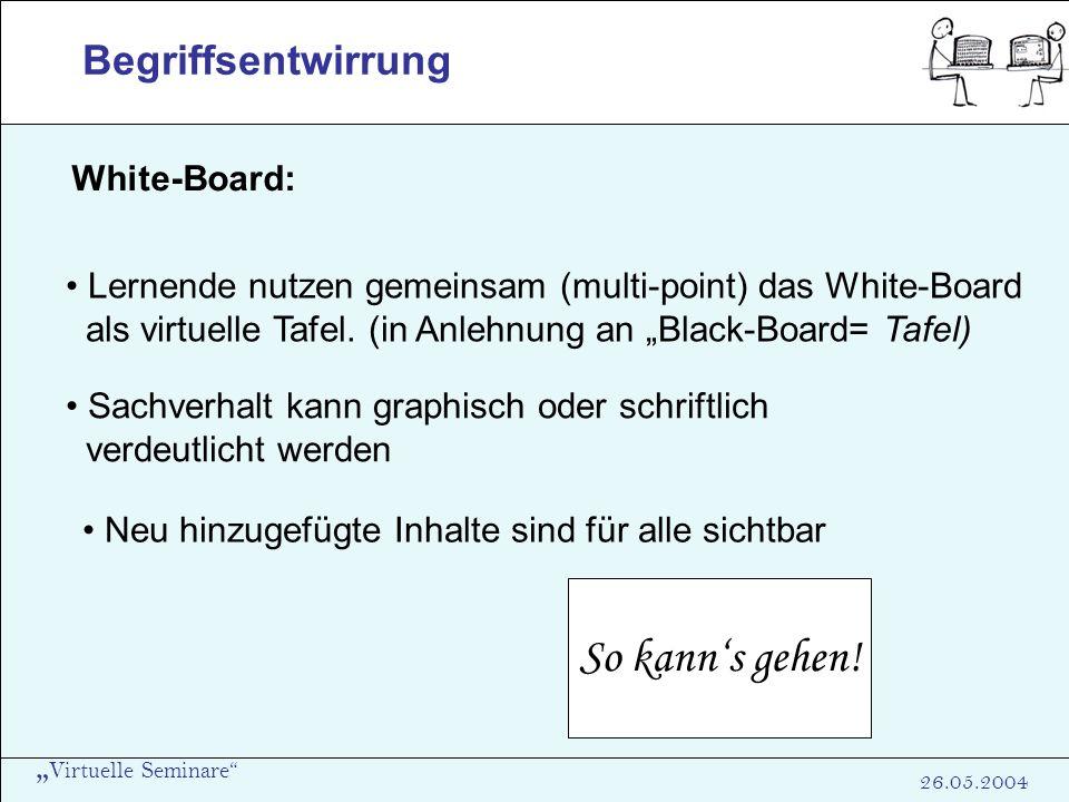 So kann's gehen! Begriffsentwirrung White-Board: