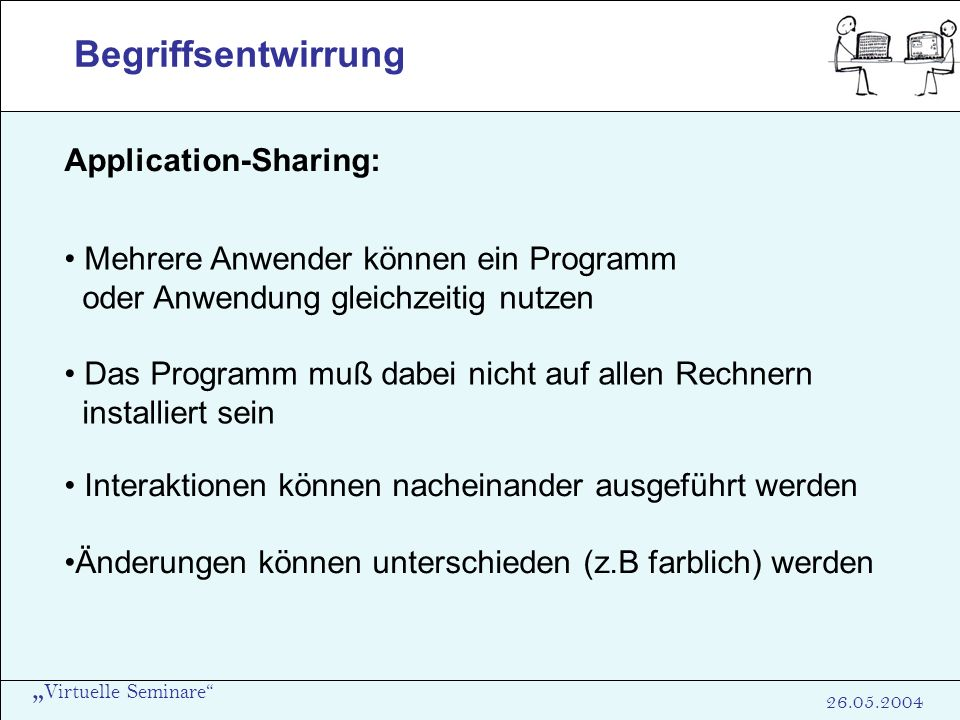 Begriffsentwirrung Application-Sharing: